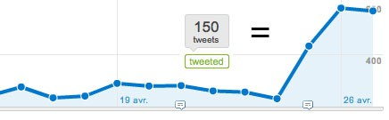 resultat-tweet.jpg